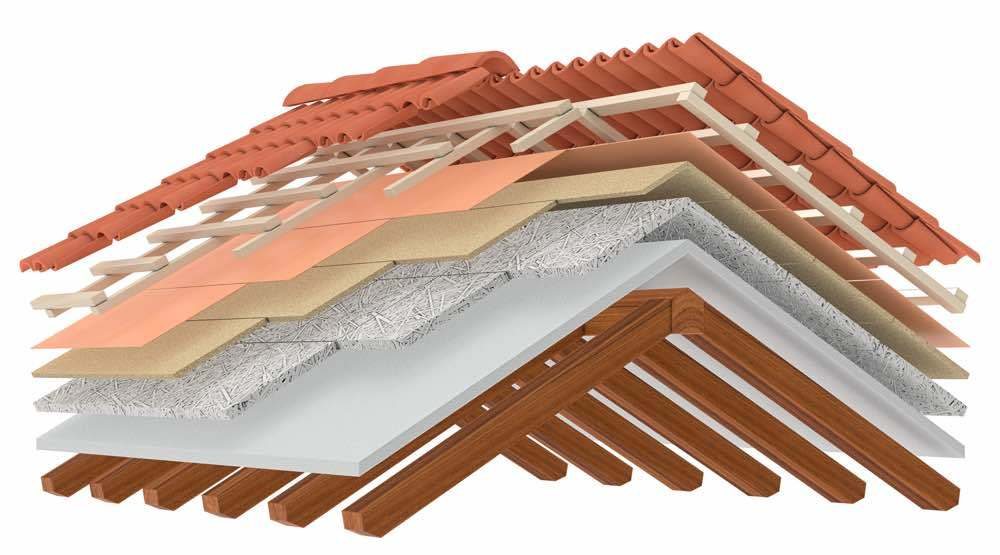 Residential Roofing Systems in Vancouver